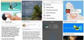 Barbados Information